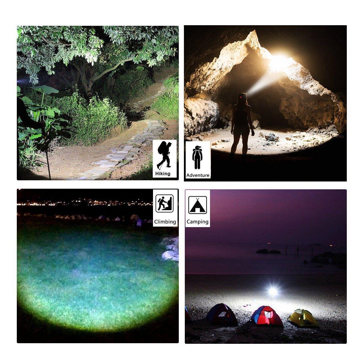 Lampe Frontale Ultra Puissante Test Et Avis Des Meilleurs Modeles